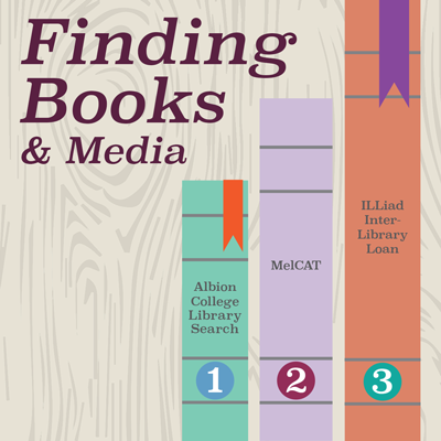 Finding books and media